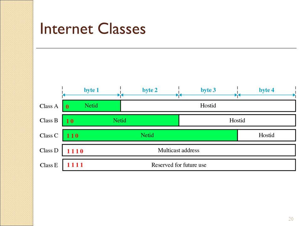 20 Internet Classes