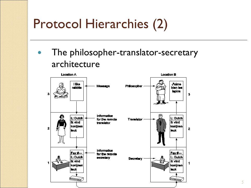 5 Protocol Hierarchies (2) The philosopher-translator-secretary architecture