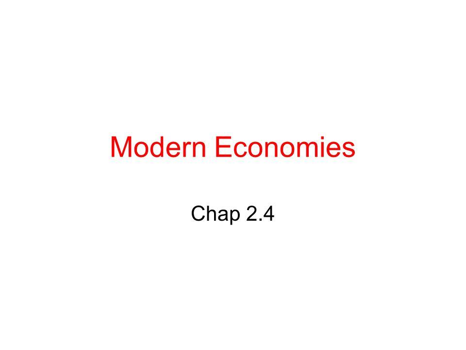 Modern Economies Chap 2.4