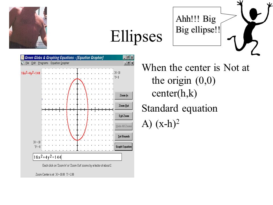 Ellipses When the center is Not at the origin (0,0) center(h,k) Standard equation A) (x-h) 2 Ahh!!! Big Big ellipse!!