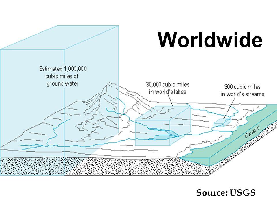 Source: USGS Worldwide