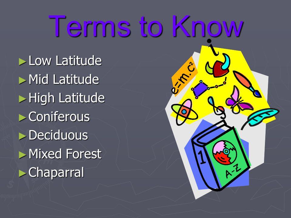 Terms to Know Low Latitude Low Latitude Mid Latitude Mid Latitude High Latitude High Latitude Coniferous Coniferous Deciduous Deciduous Mixed Forest M