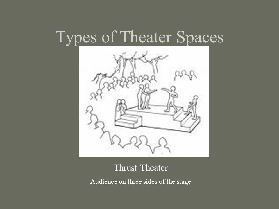 Types of Theater Spaces Thrust Theater Audience on three sides of the stage