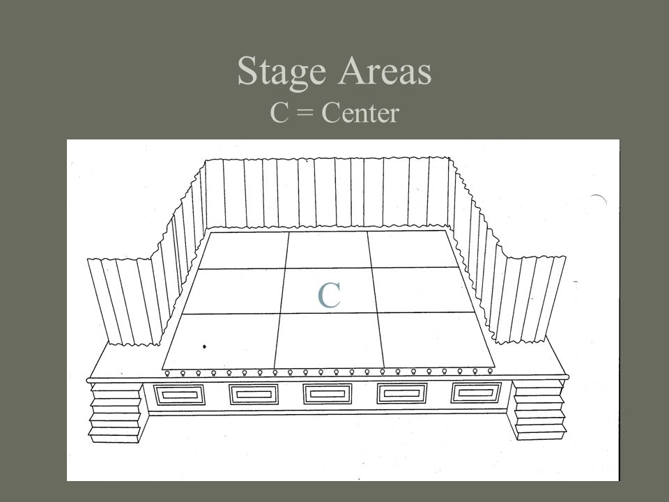 Stage Areas C = Center C