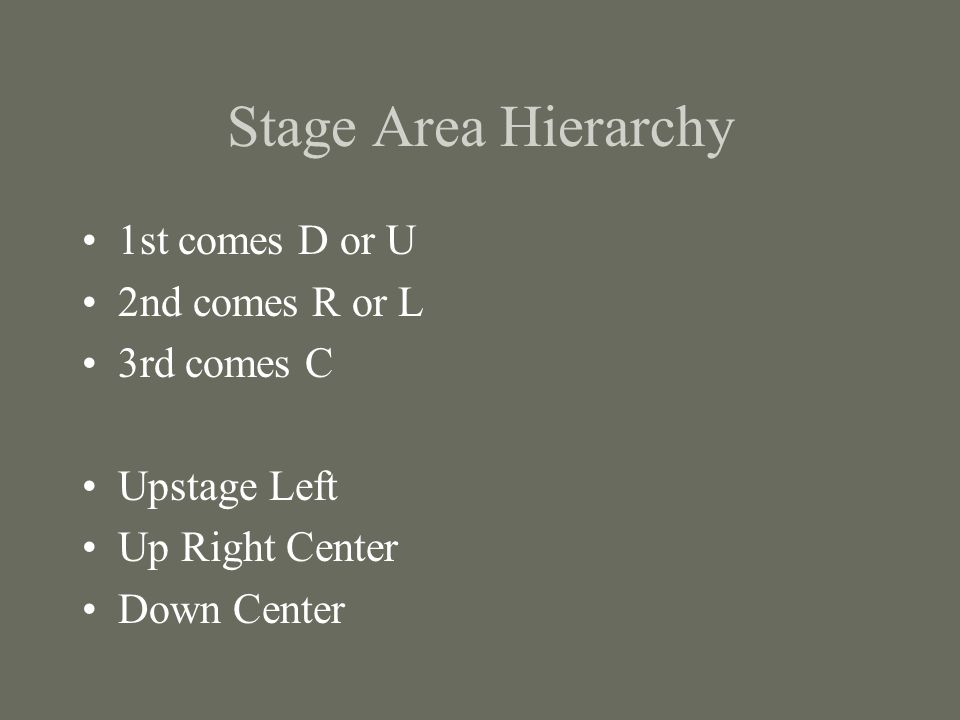 Stage Area Hierarchy 1st comes D or U 2nd comes R or L 3rd comes C Upstage Left Up Right Center Down Center