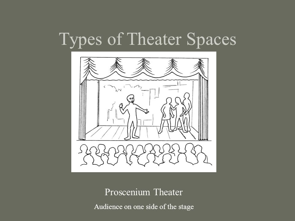 Types of Theater Spaces Proscenium Theater Audience on one side of the stage