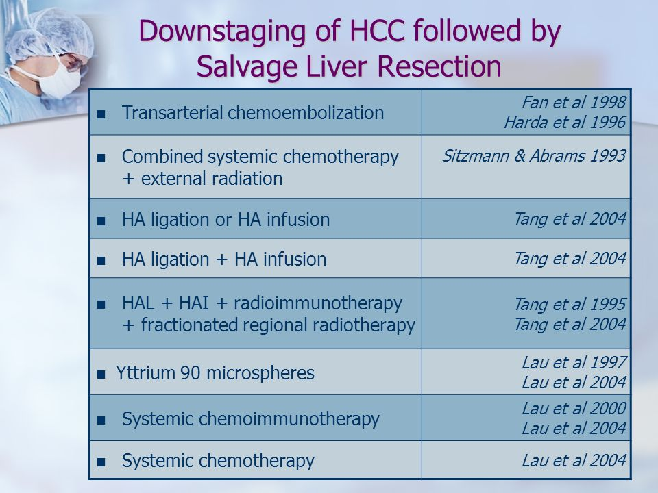 Downstaging of HCC followed by Salvage Liver Resection Transarterial chemoembolization Fan et al 1998 Harda et al 1996 Combined systemic chemotherapy