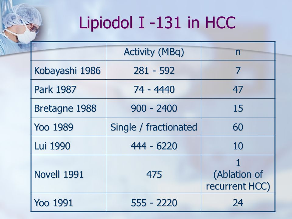 Lipiodol I -131 in HCC Activity (MBq) n Kobayashi 1986 281 - 592 7 Park 1987 74 - 4440 47 Bretagne 1988 900 - 2400 15 Yoo 1989 Single / fractionated 6