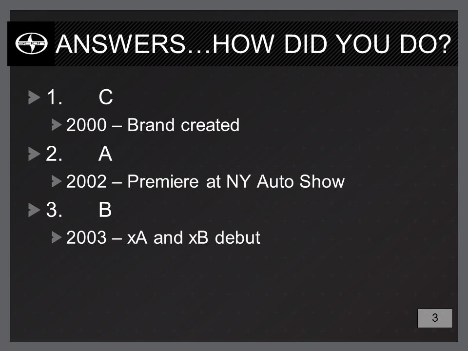 ANSWERS…HOW DID YOU DO. 1.C 2000 – Brand created 2.
