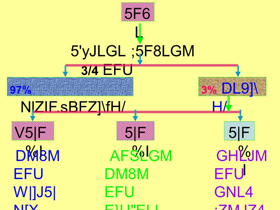 5F6 L 5'yJLGL ;5F8LGM 3/4 EFU 97% NlZIF.sBFZ]\fH/ 3% DL9]\ H/ V5 F %I 5 F %I DM8M EFU W ]J5  N[X 5Z AZO AFSLGM DM8M EFU E}U