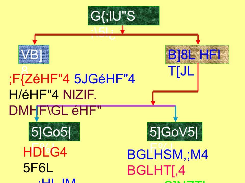 5F6L JFTFJZ6 VG[ D NFJZ6 JrR[ ;TT 5lZE|D6 SZ[ K[ T[ lS|IFG[ H,RS| SC[ K[P ;}I pQDF G[,LW[ DM8F EFUGF 5F6L GM ;\U|C SZTF DCF;FUZM GF\ 5F6LG]\ AFQ5LEJG YFI K[P YM0FS EFUGF\ 5F6LG]\ AFQ5LEJG HDLGGL ;5F8L 5ZYL T[DH JG:5lTVM DF\YL 56 YFI K[P