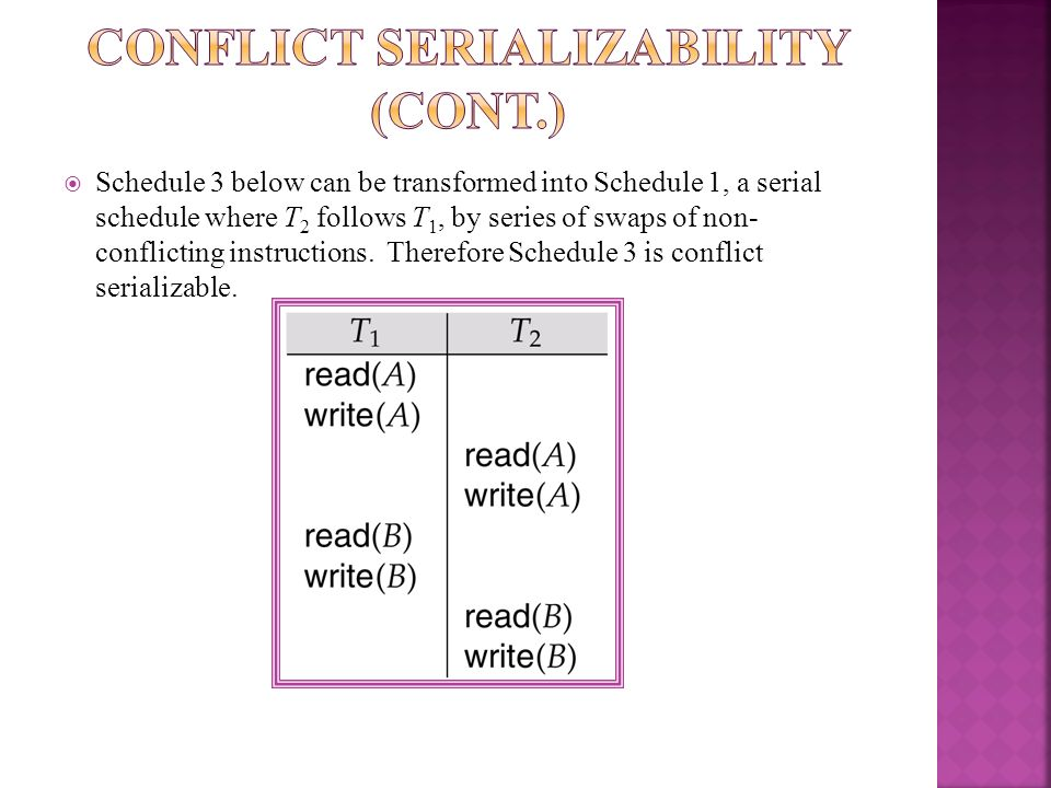 Schedule 3 below can be transformed into Schedule 1, a serial schedule where T 2 follows T 1, by series of swaps of non- conflicting instructions. The