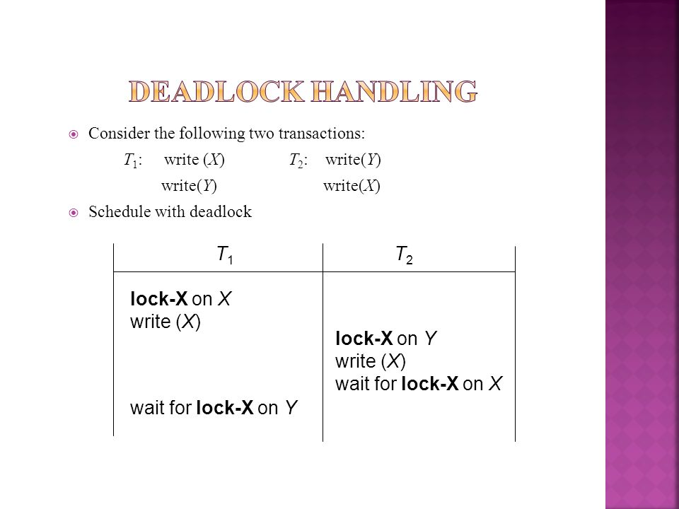Consider the following two transactions: T 1 : write (X) T 2 : write(Y) write(Y) write(X) Schedule with deadlock T1T1 T2T2 lock-X on X write (X) lock-