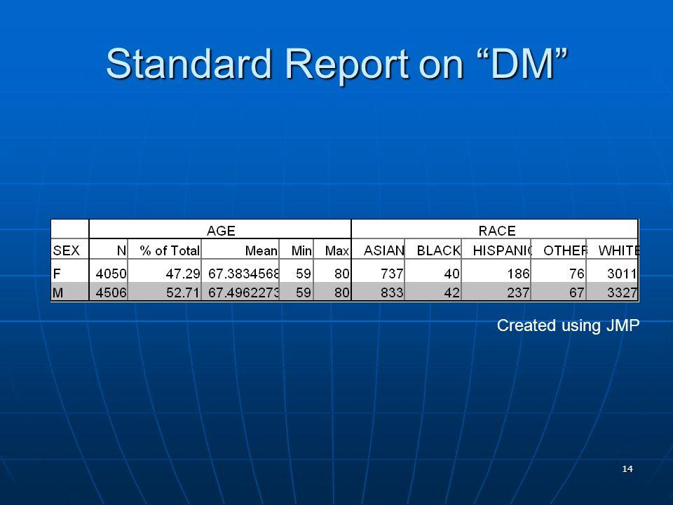14 Standard Report on DM Created using JMP