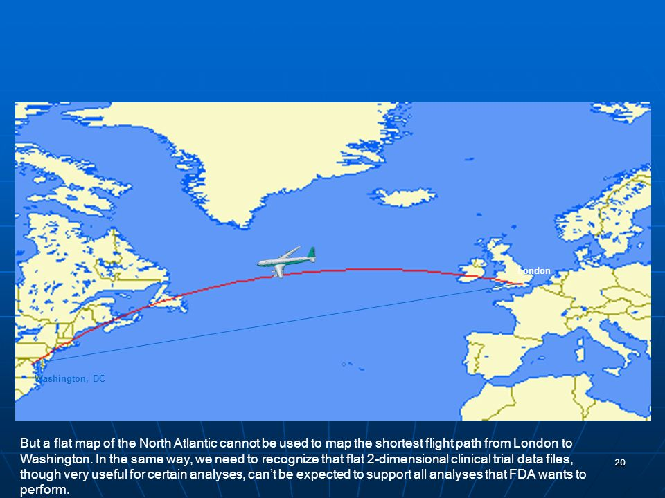 20 Washington, DC London But a flat map of the North Atlantic cannot be used to map the shortest flight path from London to Washington. In the same wa