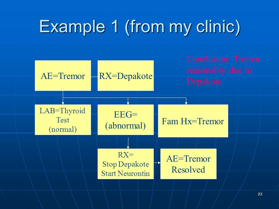 22 Example 1 (from my clinic) AE=Tremor LAB=Thyroid Test (normal) EEG= (abnormal) Fam Hx=Tremor RX= Stop Depakote Start Neurontin AE=Tremor Resolved R