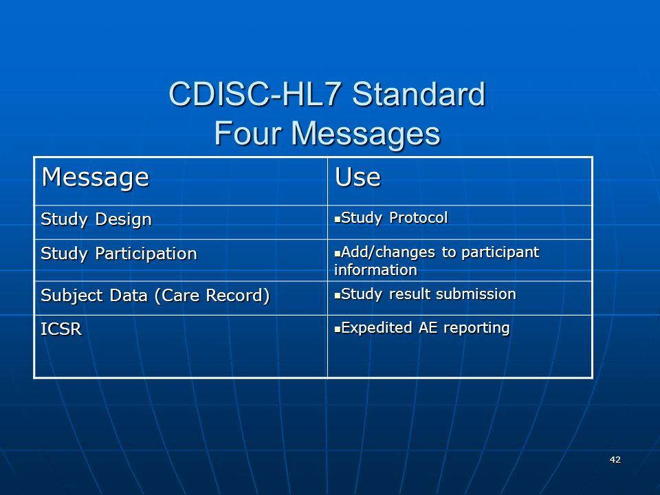 42 CDISC-HL7 Standard Four Messages MessageUse Study Design Study Protocol Study Protocol Study Participation Add/changes to participant information A