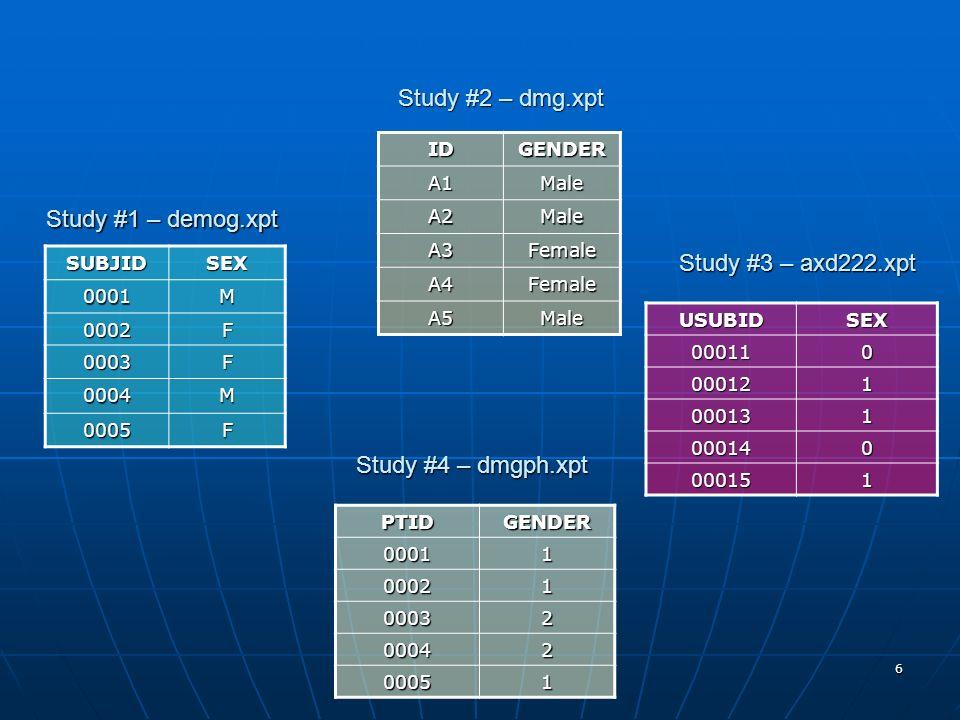 6 Study #1 – demog.xpt SUBJIDSEX 0001M 0002F 0003F 0004M 0005F IDGENDERA1Male A2Male A3Female A4Female A5Male Study #2 – dmg.xpt USUBIDSEX000110 00012