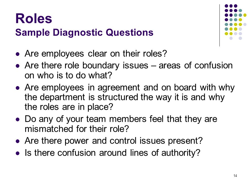 14 Roles Sample Diagnostic Questions Are employees clear on their roles? Are there role boundary issues – areas of confusion on who is to do what? Are