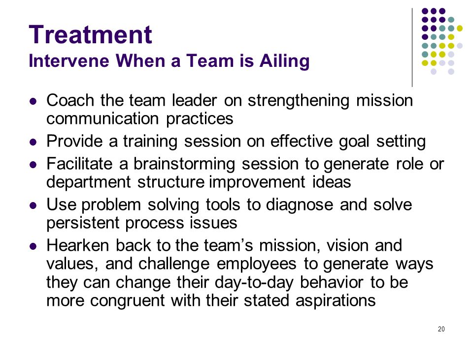20 Treatment Intervene When a Team is Ailing Coach the team leader on strengthening mission communication practices Provide a training session on effe