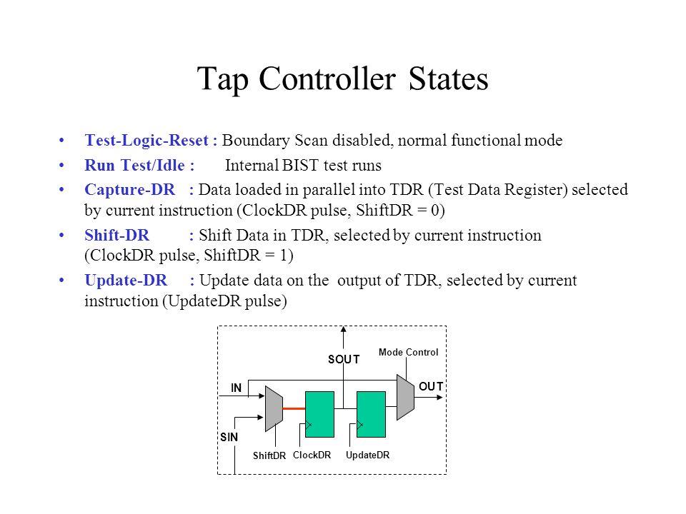 Tap Controller States Test-Logic-Reset : Boundary Scan disabled, normal functional mode Run Test/Idle : Internal BIST test runs Capture-DR : Data load