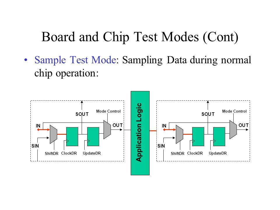 Board and Chip Test Modes (Cont) Sample Test Mode: Sampling Data during normal chip operation: Application Logic ShiftDR IN ClockDR SOUT UpdateDR OUT