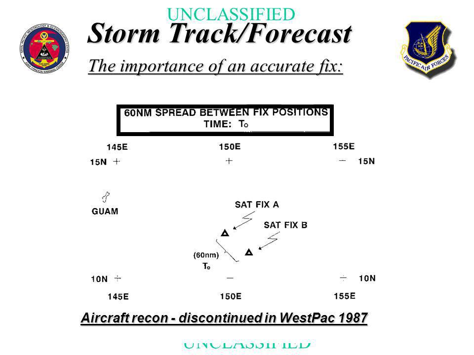 UNCLASSIFIED Storm Track/Forecast The importance of an accurate fix: Aircraft recon - discontinued in WestPac 1987