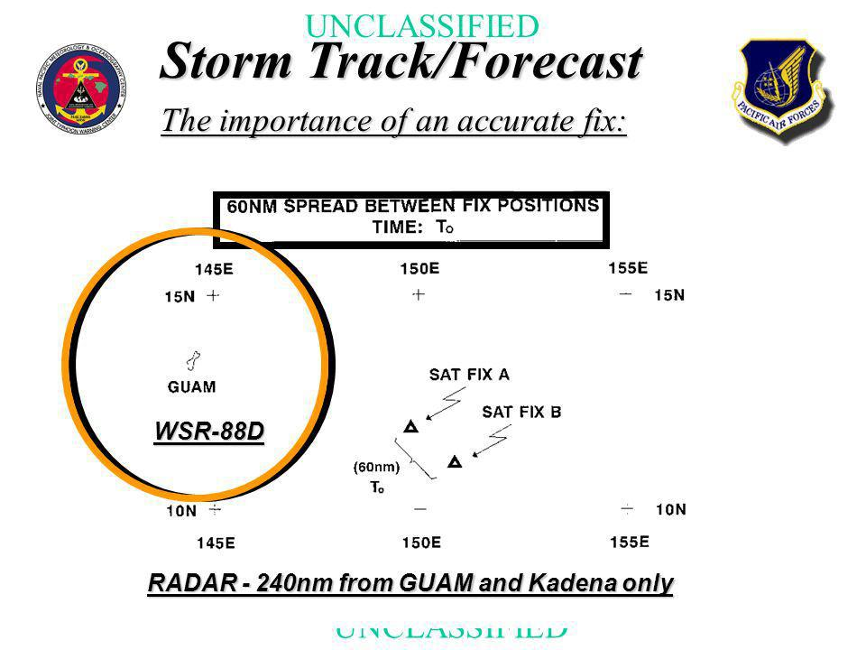 UNCLASSIFIED Storm Track/Forecast The importance of an accurate fix: RADAR - 240nm from GUAM and Kadena only WSR-88D