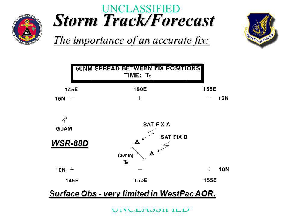 UNCLASSIFIED Storm Track/Forecast The importance of an accurate fix: Surface Obs - very limited in WestPac AOR. WSR-88D