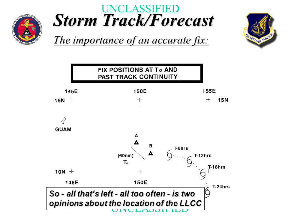 UNCLASSIFIED Storm Track/Forecast The importance of an accurate fix: So - all thats left - all too often - is two opinions about the location of the L