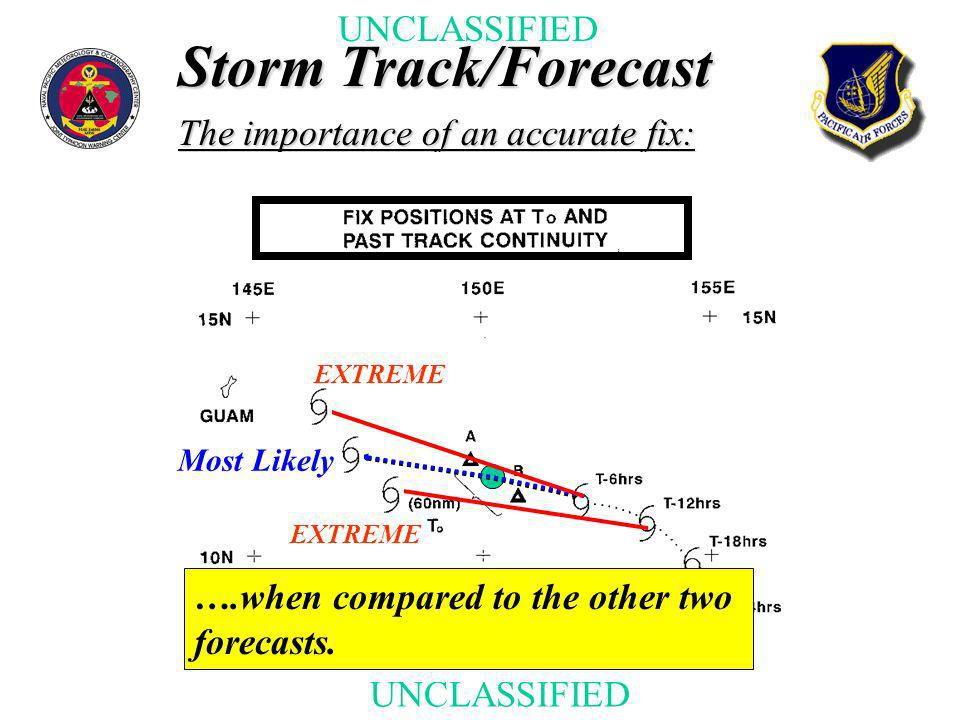 UNCLASSIFIED Storm Track/Forecast The importance of an accurate fix: ….when compared to the other two forecasts. EXTREME Most Likely