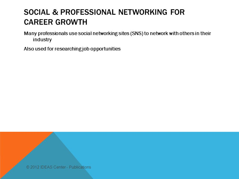 SOCIAL & PROFESSIONAL NETWORKING FOR CAREER GROWTH Many professionals use social networking sites (SNS) to network with others in their industry Also used for researching job opportunities © 2012 IDEAS Center - Publications