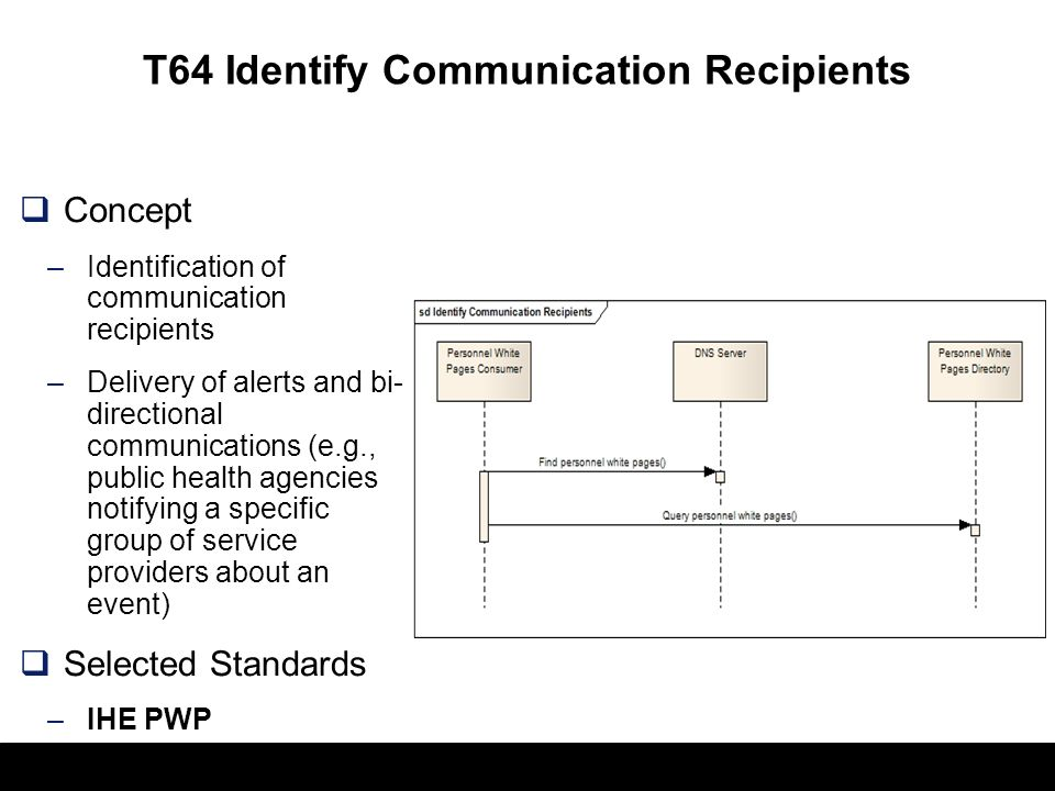 50 T63 Emergency Message Distribution Element Concept –Multicast notification message sent to an identified radio channel –Intended recipients are pop