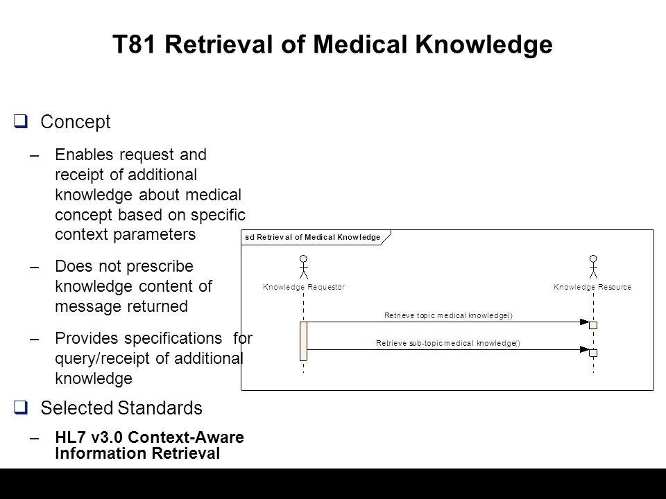 53 T67 Clinical Referral Request Transport Concept –Transport for provider-to- provider referral request interaction. –Bundle referral request documen
