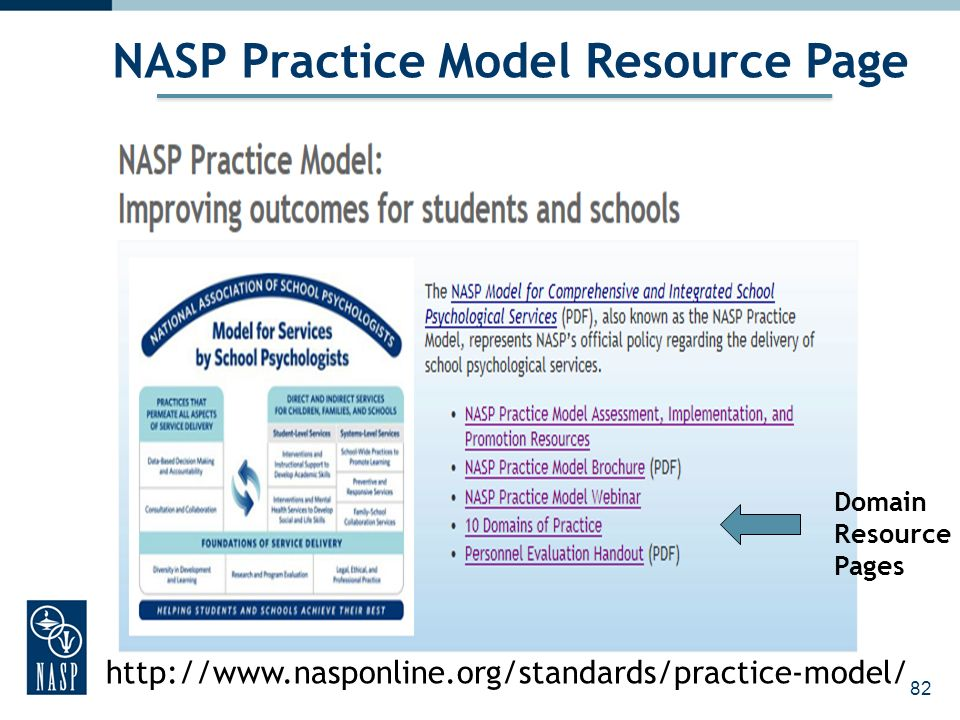 82 http://www.nasponline.org/standards/practice-model/ NASP Practice Model Resource Page Domain Resource Pages