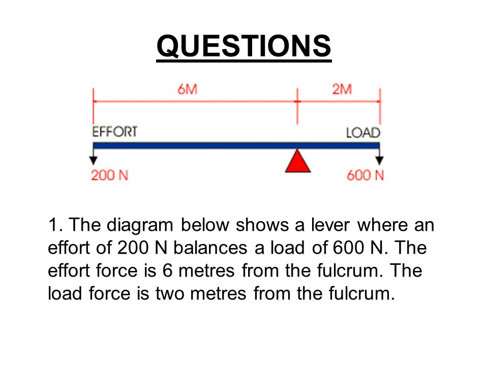 QUESTIONS 1. The diagram below shows a lever where an effort of 200 N balances a load of 600 N. The effort force is 6 metres from the fulcrum. The loa