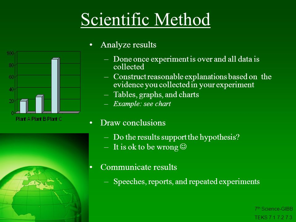 Analyze results –Done once experiment is over and all data is collected –Construct reasonable explanations based on the evidence you collected in your