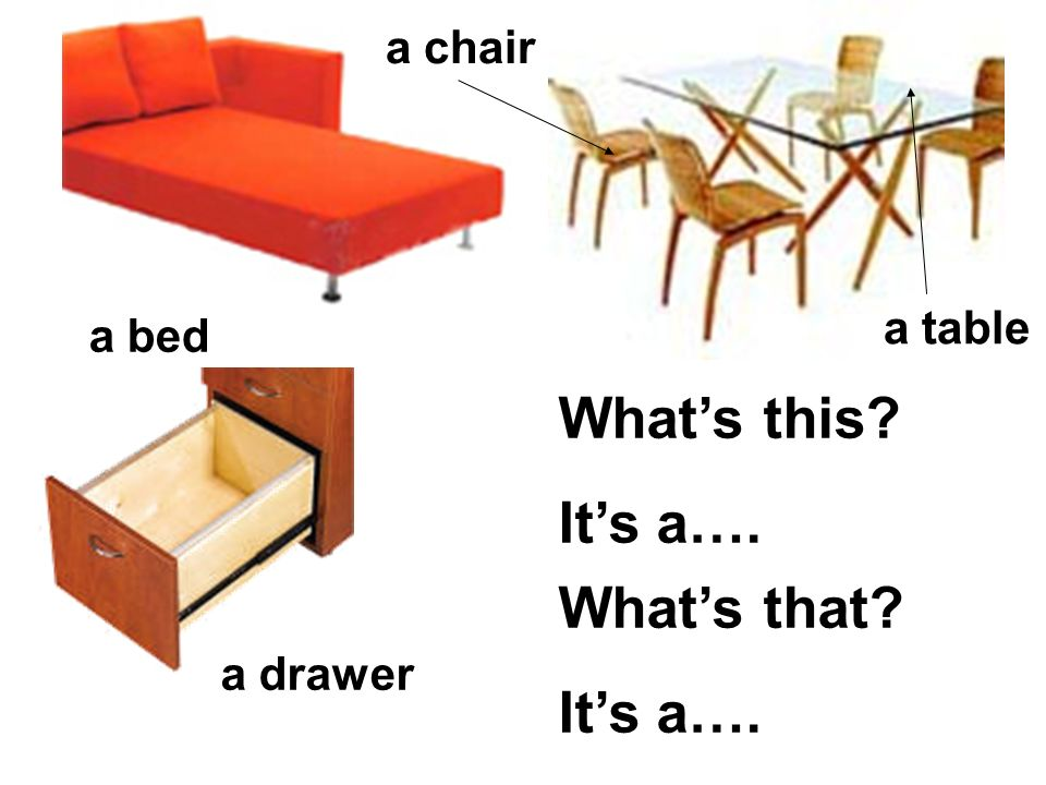 a bed a table a chair Whats this? Its a…. a drawer Whats that? Its a….