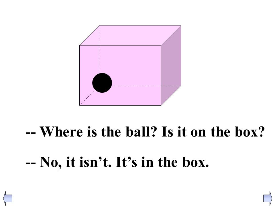 -- Where is the ball? Is it on the box? -- No, it isnt. Its in the box.