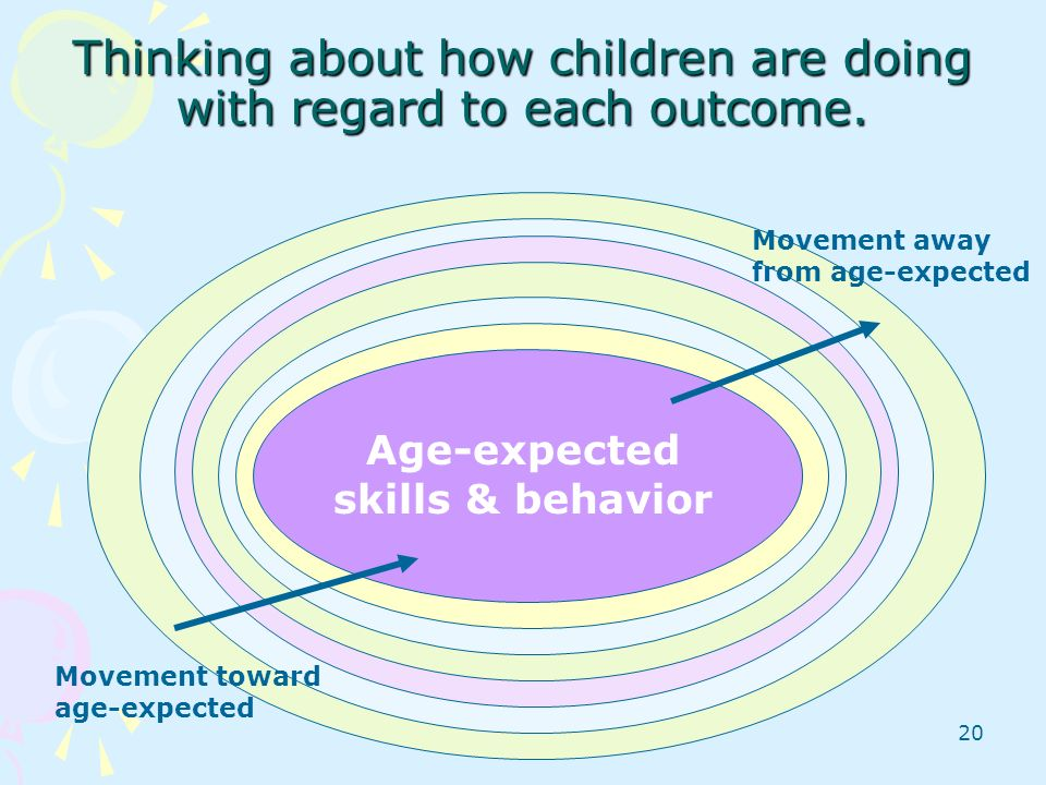 20 Thinking about how children are doing with regard to each outcome. Age-expected skills & behavior Movement away from age-expected Movement toward a