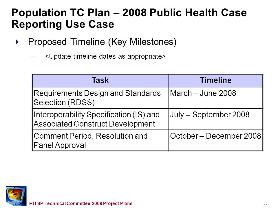 28 HITSP Technical Committee 2008 Project Plans Proposed Approach –Scope for 2008 –Opportunities for Reuse etc.… –Domain TC Support Required Population TC Plan – 2008 Public Health Case Reporting Use Case