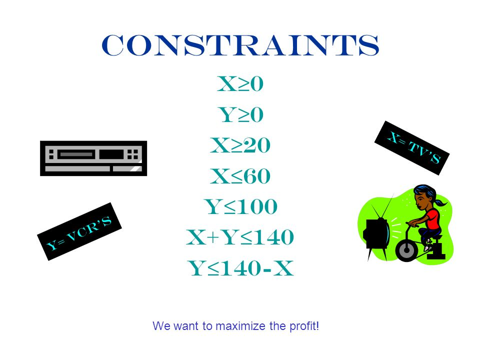 Constraints x0 y0 x20 x60 y100 x+y140 y140-x x= TVs y= VCRs We want to maximize the profit!