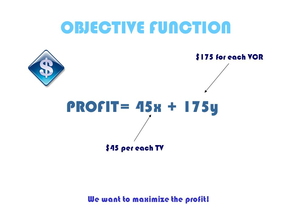 OBJECTIVE FUNCTION PROFIT= 45x + 175y We want to maximize the profit! $45 per each TV $175 for each VCR
