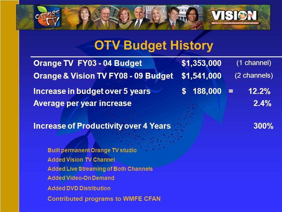 OTV Budget History Orange TV FY03 - 04 Budget$1,353,000 (1 channel) Orange & Vision TV FY08 - 09 Budget$1,541,000 (2 channels) Increase in budget over