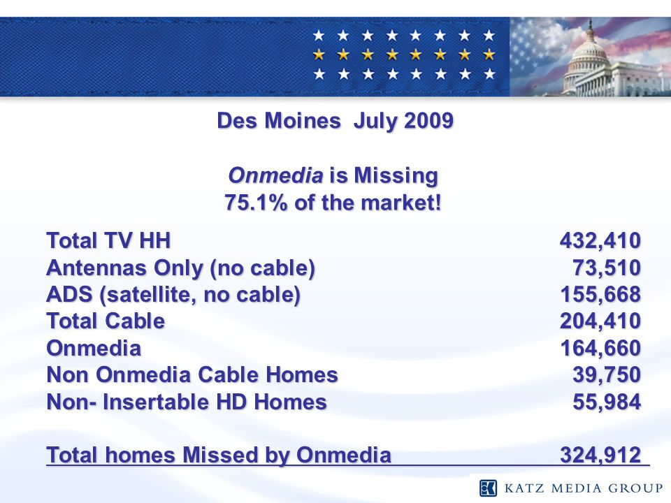 Des Moines July 2009 Onmedia is Missing 75.1% of the market! Total TV HH 432,410 Antennas Only (no cable) 73,510 ADS (satellite, no cable) 155,668 Tot