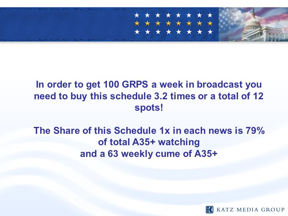In order to get 100 GRPS a week in broadcast you need to buy this schedule 3.2 times or a total of 12 spots! The Share of this Schedule 1x in each new