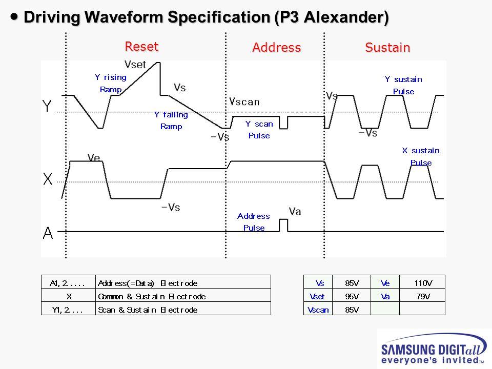 Driving Waveform Specification (P3 Alexander) Driving Waveform Specification (P3 Alexander) Reset AddressSustain
