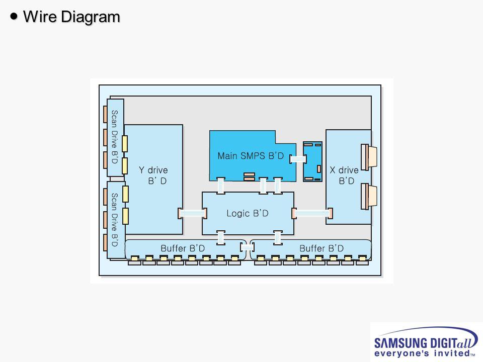 Wire Diagram Wire Diagram