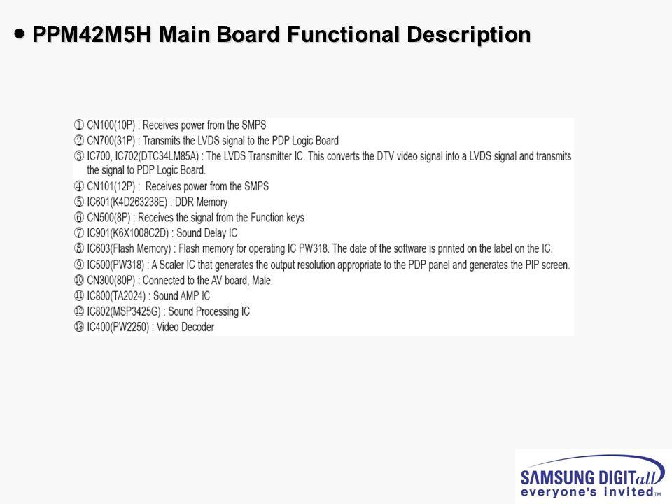 PPM42M5H Main Board Functional Description PPM42M5H Main Board Functional Description
