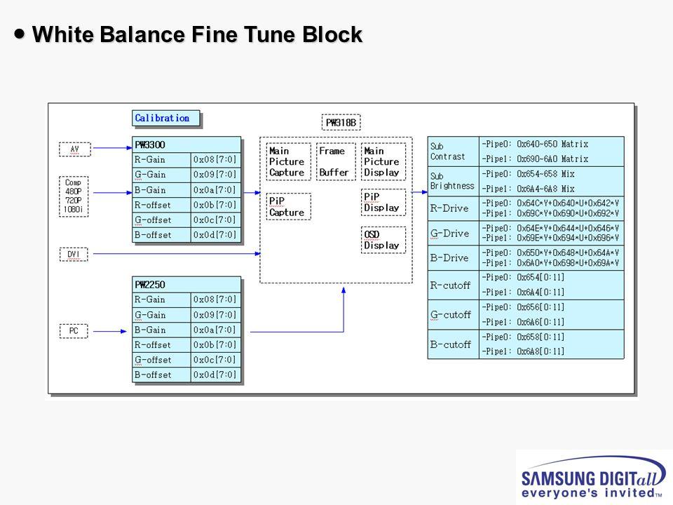 White Balance Fine Tune Block White Balance Fine Tune Block